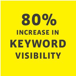 80% increase