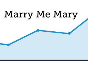 marrymemary
