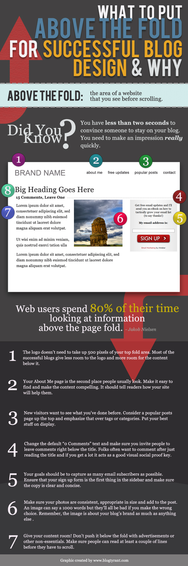 above the fold infographic
